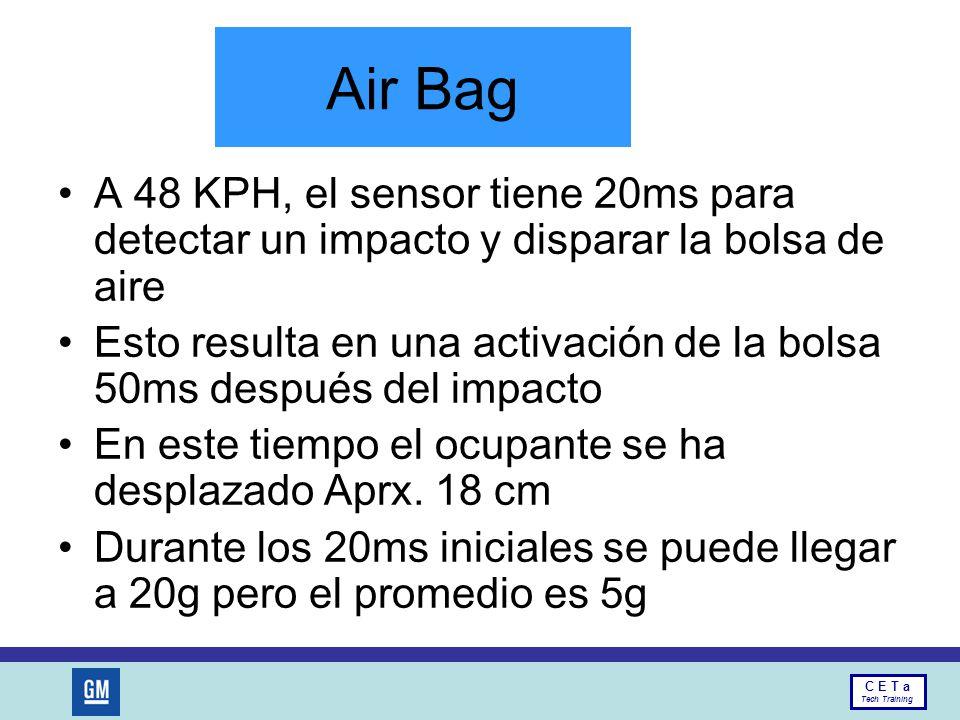 Air Bag A 48 KPH, el sensor tiene 20ms para detectar un impacto y disparar la bolsa de aire.