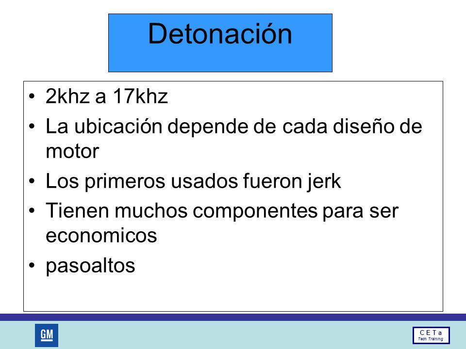 Detonación 2khz a 17khz La ubicación depende de cada diseño de motor