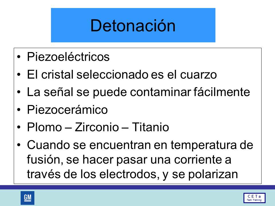 Detonación Piezoeléctricos El cristal seleccionado es el cuarzo