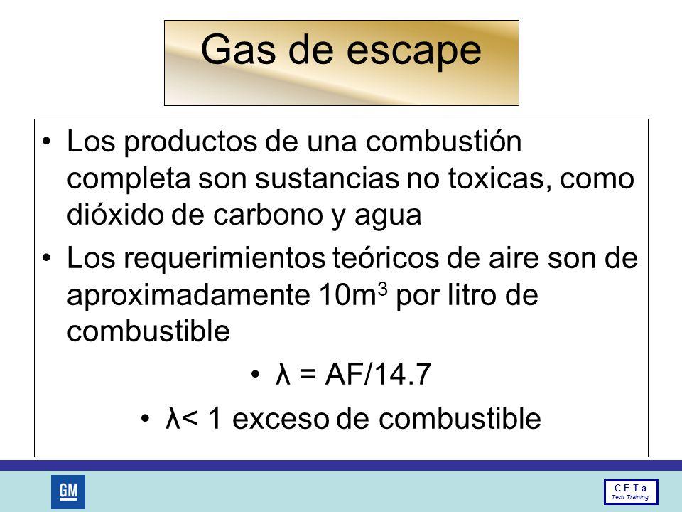 λ< 1 exceso de combustible