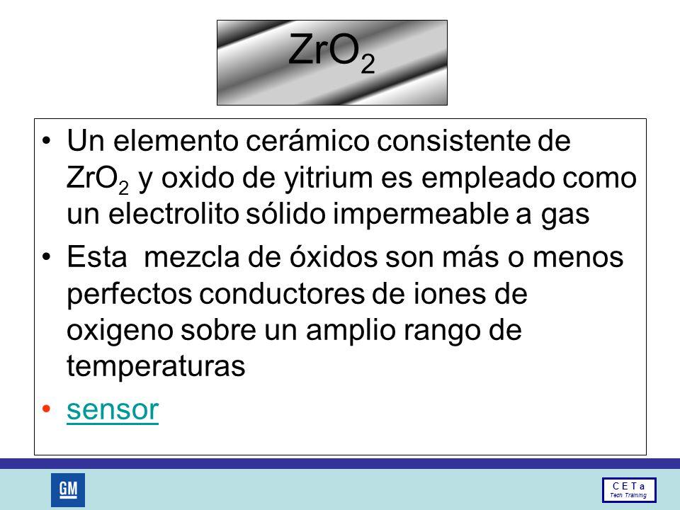 ZrO2 Un elemento cerámico consistente de ZrO2 y oxido de yitrium es empleado como un electrolito sólido impermeable a gas.