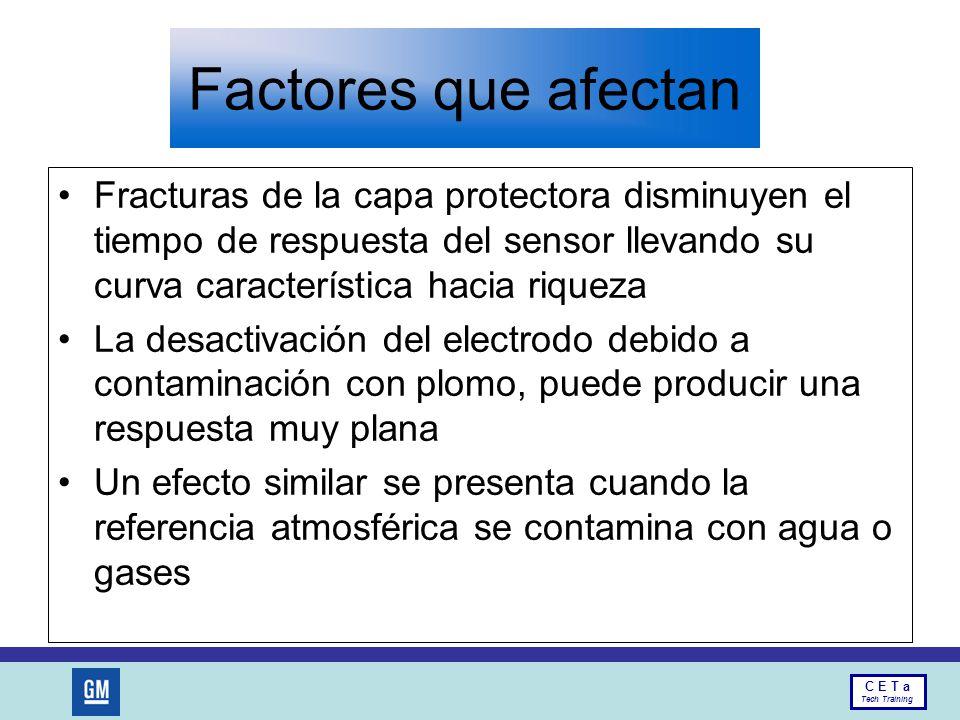 Factores que afectan Fracturas de la capa protectora disminuyen el tiempo de respuesta del sensor llevando su curva característica hacia riqueza.