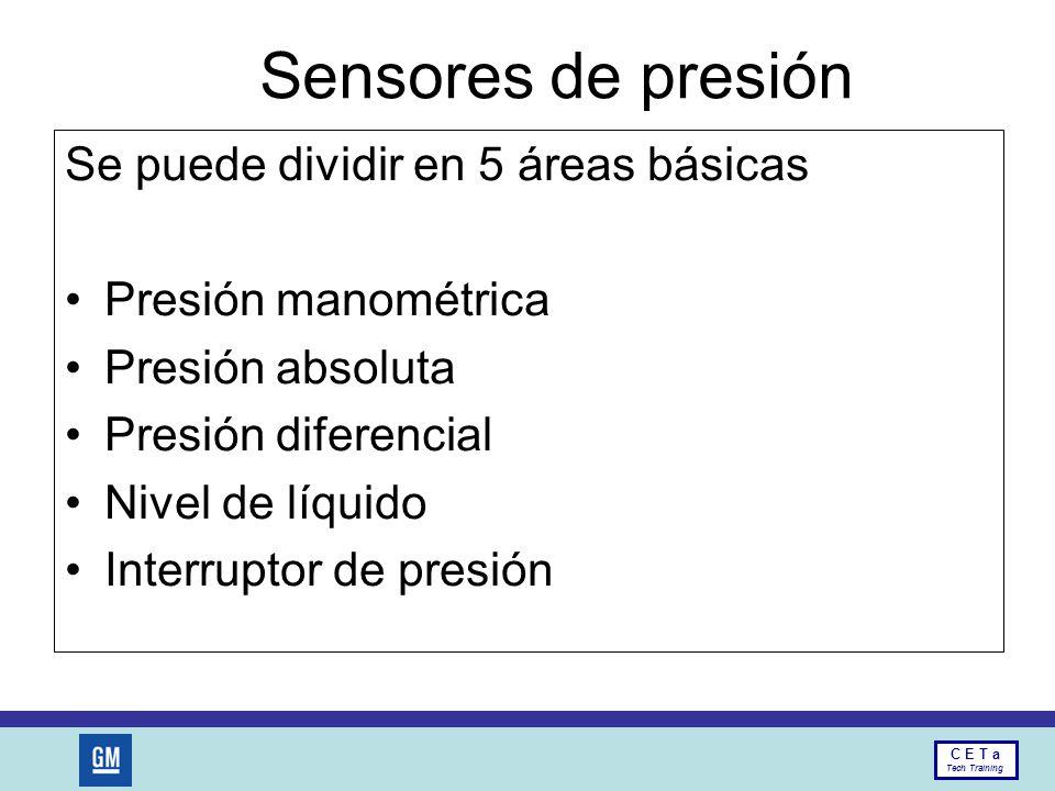 Sensores de presión Se puede dividir en 5 áreas básicas