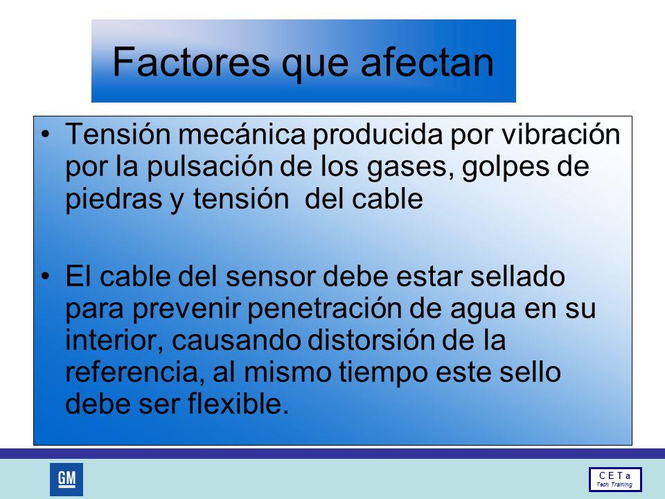 Factores que afectan Tensión mecánica producida por vibración por la pulsación de los gases, golpes de piedras y tensión del cable.