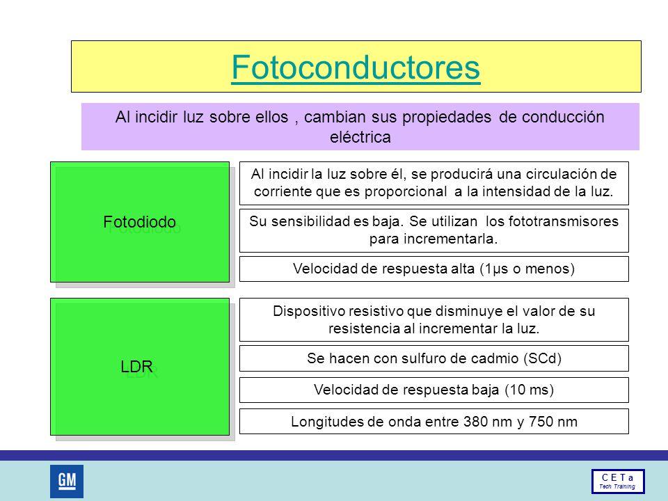 Fotoconductores Al incidir luz sobre ellos , cambian sus propiedades de conducción eléctrica. Fotodiodo.