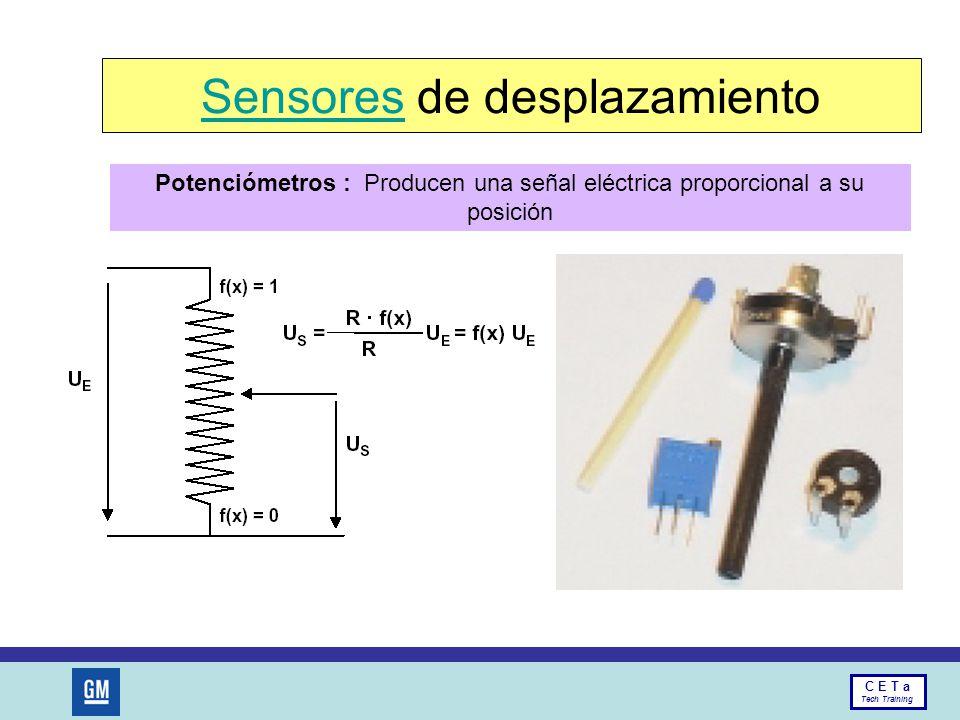 Sensores de desplazamiento