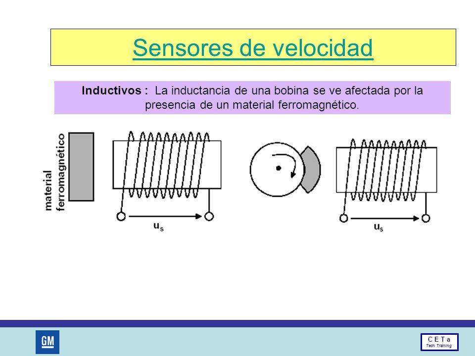Sensores de velocidad Inductivos : La inductancia de una bobina se ve afectada por la presencia de un material ferromagnético.
