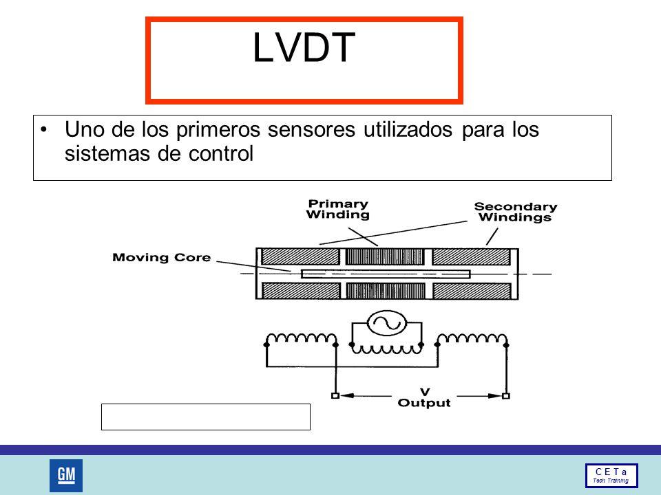 LVDT Uno de los primeros sensores utilizados para los sistemas de control