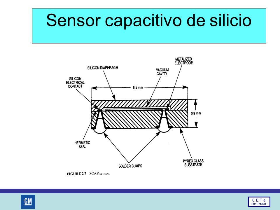 Sensor capacitivo de silicio