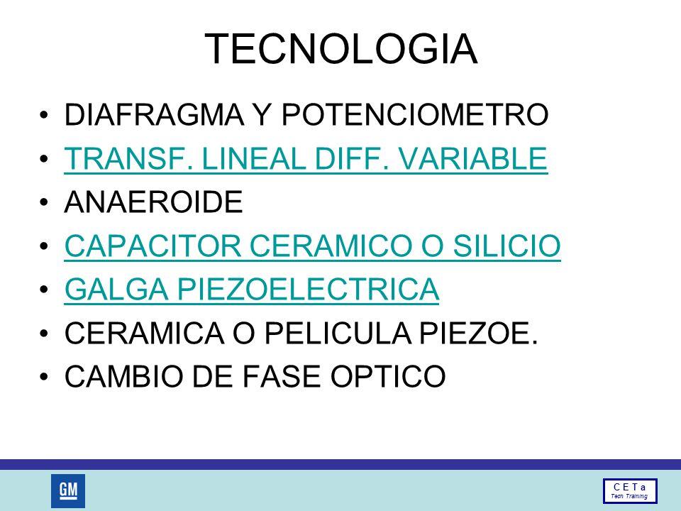 TECNOLOGIA DIAFRAGMA Y POTENCIOMETRO TRANSF. LINEAL DIFF. VARIABLE
