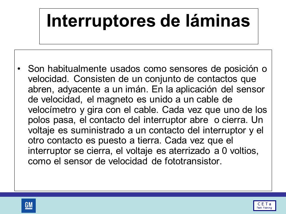 Interruptores de láminas