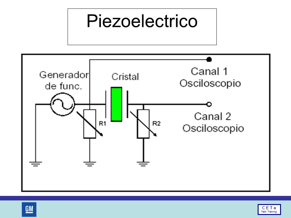 Piezoelectrico