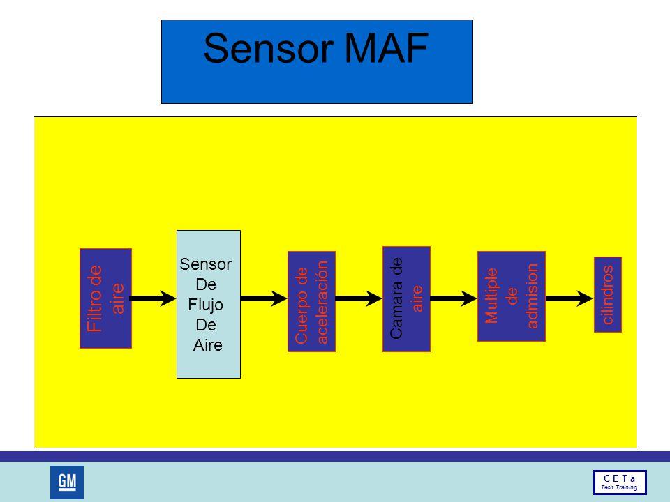 Sensor MAF Filtro de aire Sensor De Flujo Camara de aire