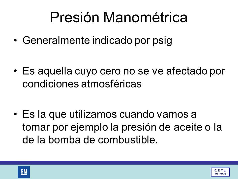 Presión Manométrica Generalmente indicado por psig