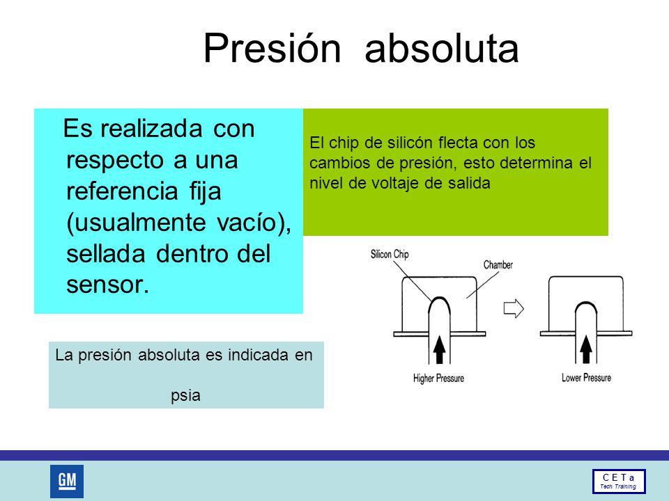 Presión absoluta Es realizada con respecto a una referencia fija (usualmente vacío), sellada dentro del sensor.