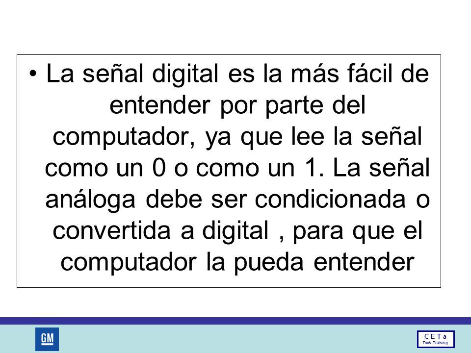 La señal digital es la más fácil de entender por parte del computador, ya que lee la señal como un 0 o como un 1.
