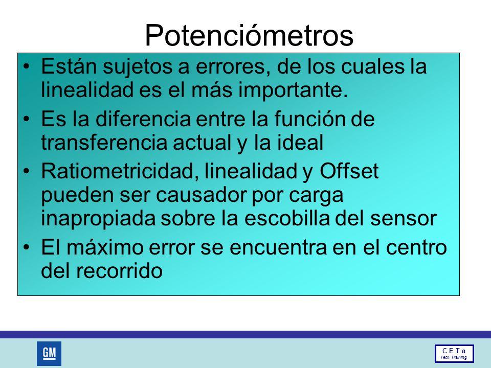 Potenciómetros Están sujetos a errores, de los cuales la linealidad es el más importante.