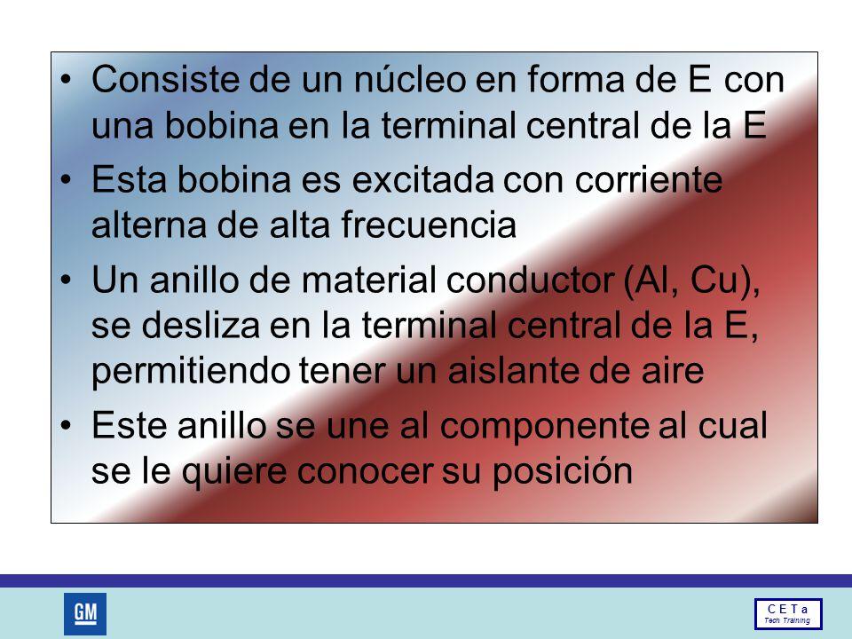 Consiste de un núcleo en forma de E con una bobina en la terminal central de la E