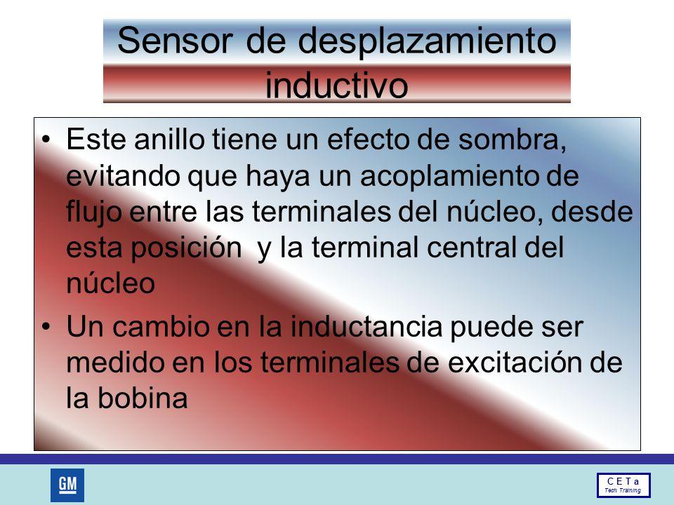 Sensor de desplazamiento inductivo