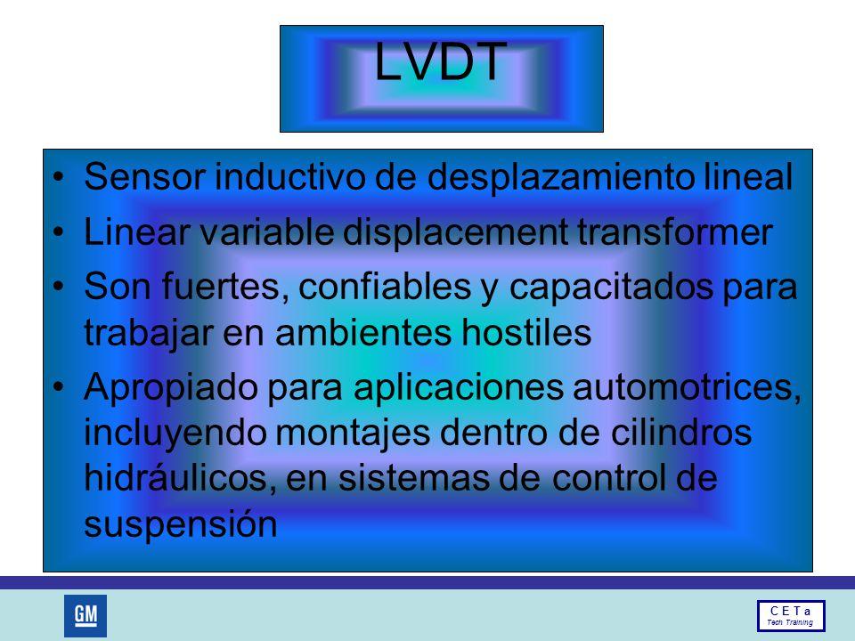 LVDT Sensor inductivo de desplazamiento lineal