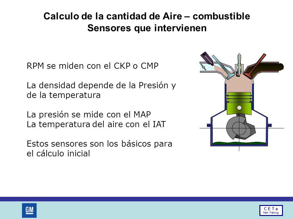 Calculo de la cantidad de Aire – combustible Sensores que intervienen