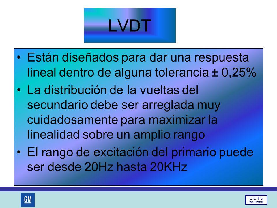 LVDT Están diseñados para dar una respuesta lineal dentro de alguna tolerancia ± 0,25%