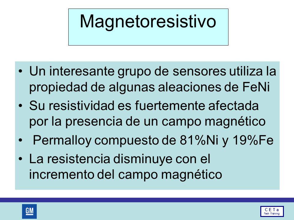 Magnetoresistivo Un interesante grupo de sensores utiliza la propiedad de algunas aleaciones de FeNi.