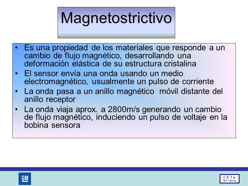 Magnetostrictivo