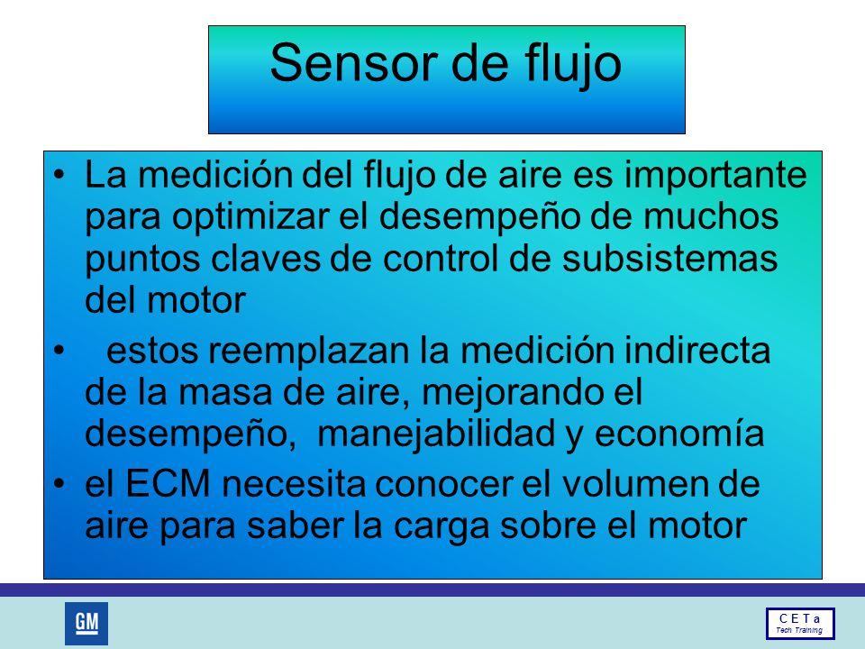 Sensor de flujo La medición del flujo de aire es importante para optimizar el desempeño de muchos puntos claves de control de subsistemas del motor.