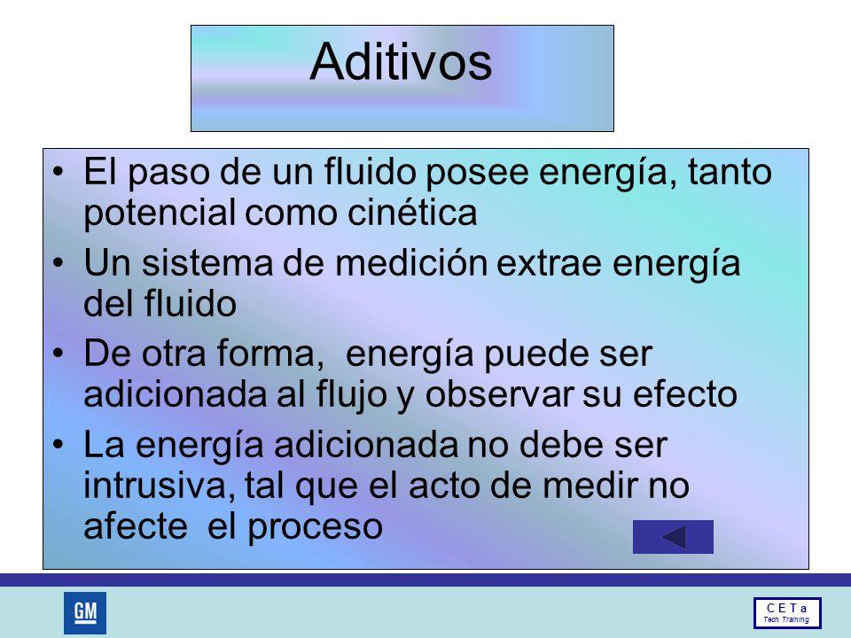 Aditivos El paso de un fluido posee energía, tanto potencial como cinética. Un sistema de medición extrae energía del fluido.