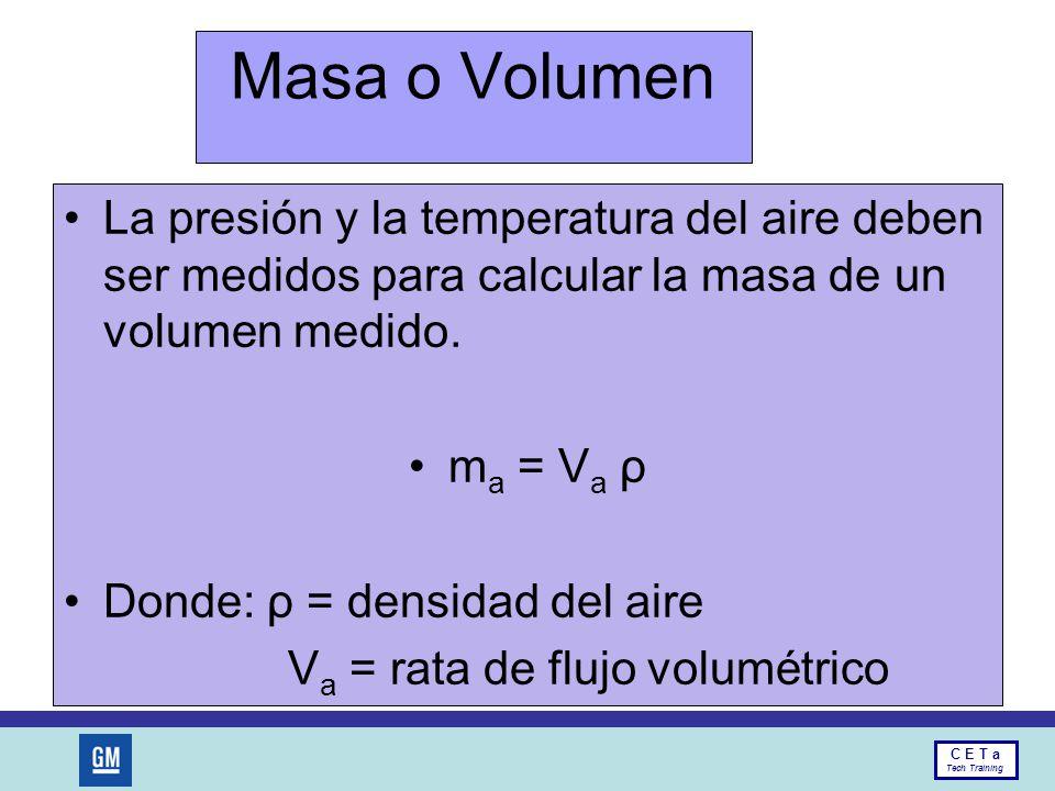 Masa o Volumen La presión y la temperatura del aire deben ser medidos para calcular la masa de un volumen medido.