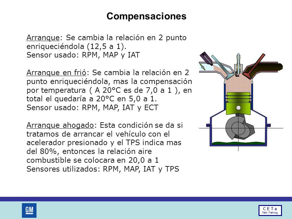 Compensaciones Arranque: Se cambia la relación en 2 punto enriqueciéndola (12,5 a 1). Sensor usado: RPM, MAP y IAT.