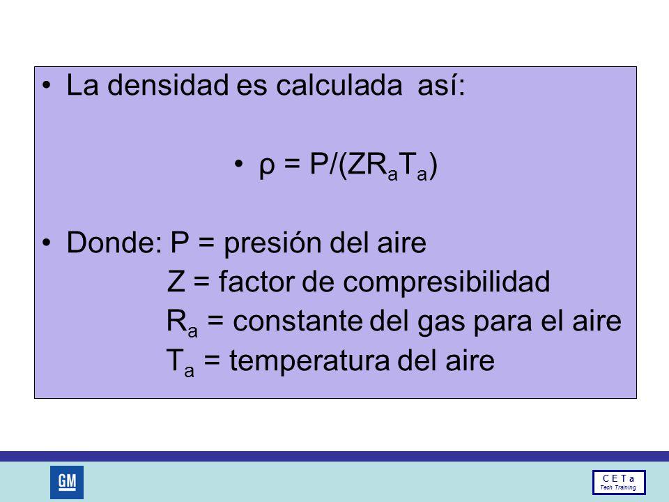 La densidad es calculada así: ρ = P/(ZRaTa)