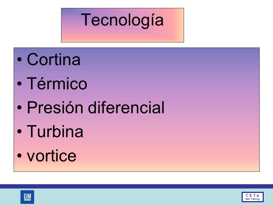 Tecnología Cortina Térmico Presión diferencial Turbina vortice