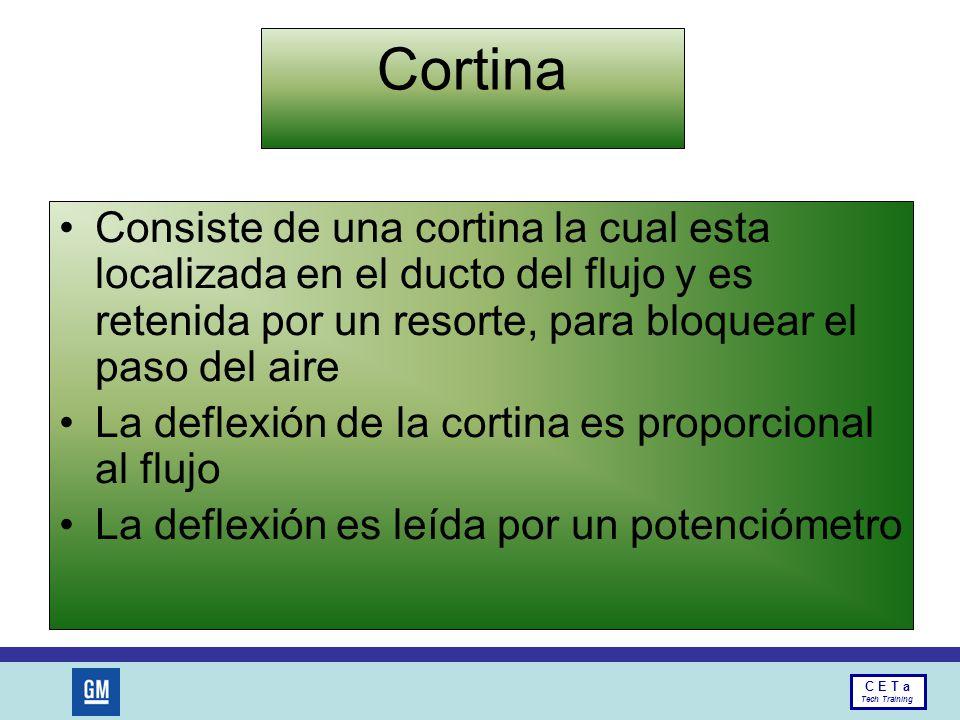Cortina Consiste de una cortina la cual esta localizada en el ducto del flujo y es retenida por un resorte, para bloquear el paso del aire.