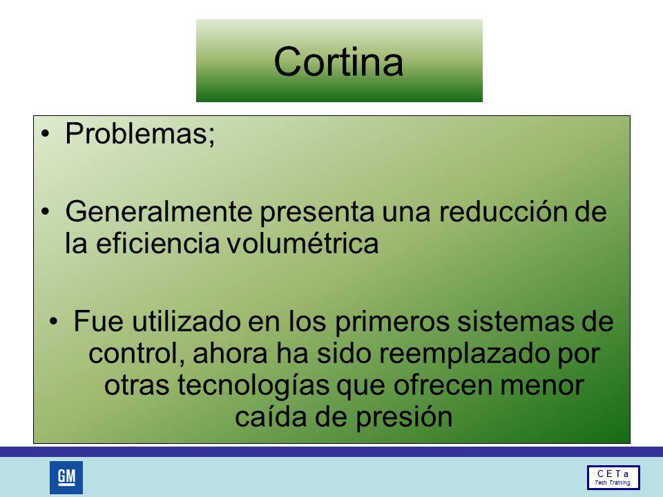 Cortina Problemas; Generalmente presenta una reducción de la eficiencia volumétrica.