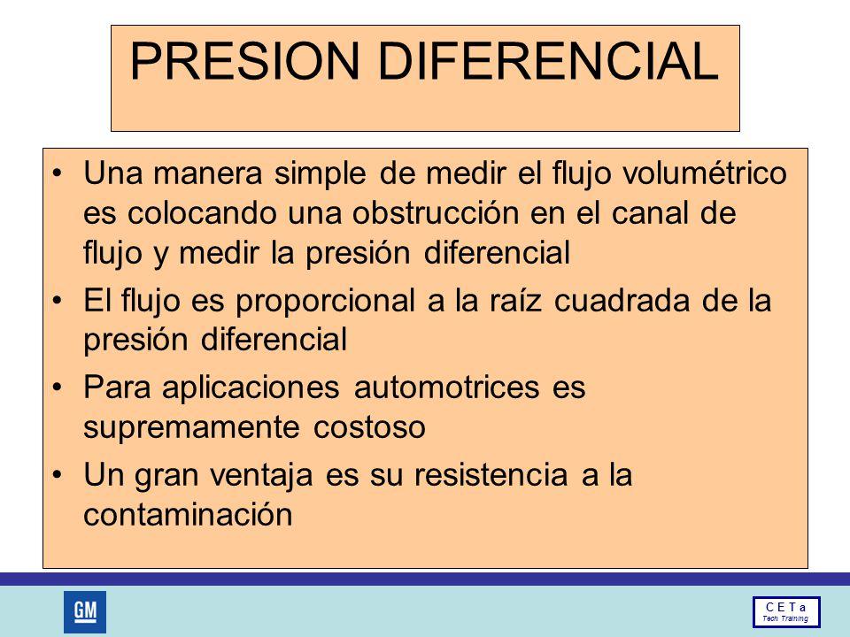 PRESION DIFERENCIAL Una manera simple de medir el flujo volumétrico es colocando una obstrucción en el canal de flujo y medir la presión diferencial.