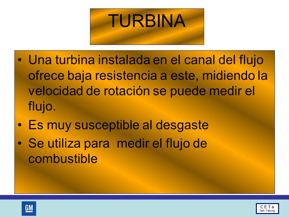 TURBINA Una turbina instalada en el canal del flujo ofrece baja resistencia a este, midiendo la velocidad de rotación se puede medir el flujo.