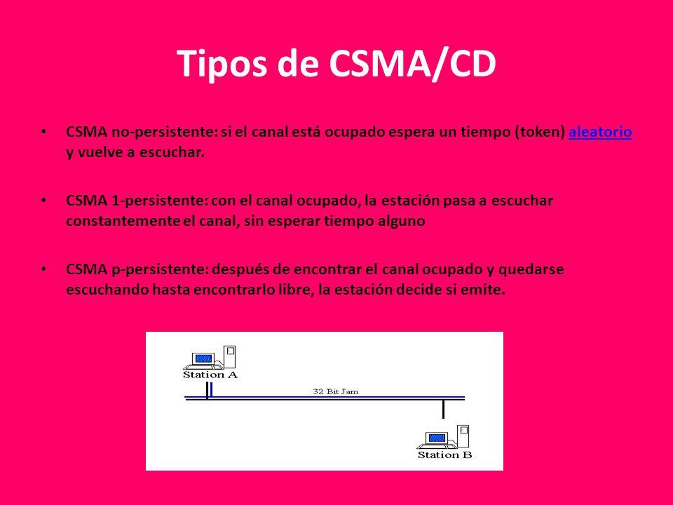 Tipos de CSMA/CD CSMA no-persistente: si el canal está ocupado espera un tiempo (token) aleatorio y vuelve a escuchar.
