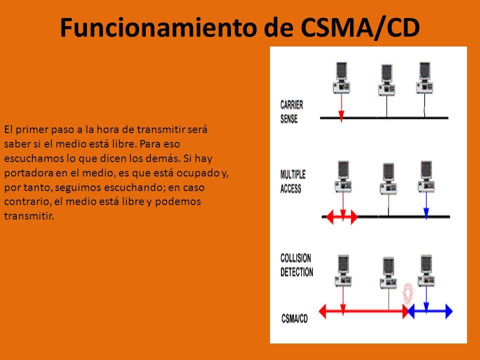 Funcionamiento de CSMA/CD