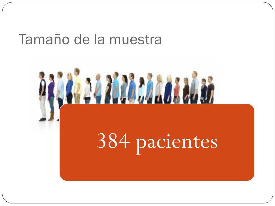 Tamaño de la muestra 384 pacientes