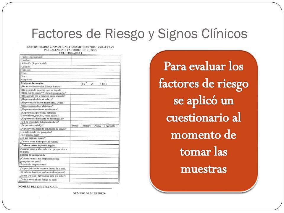 Factores de Riesgo y Signos Clínicos