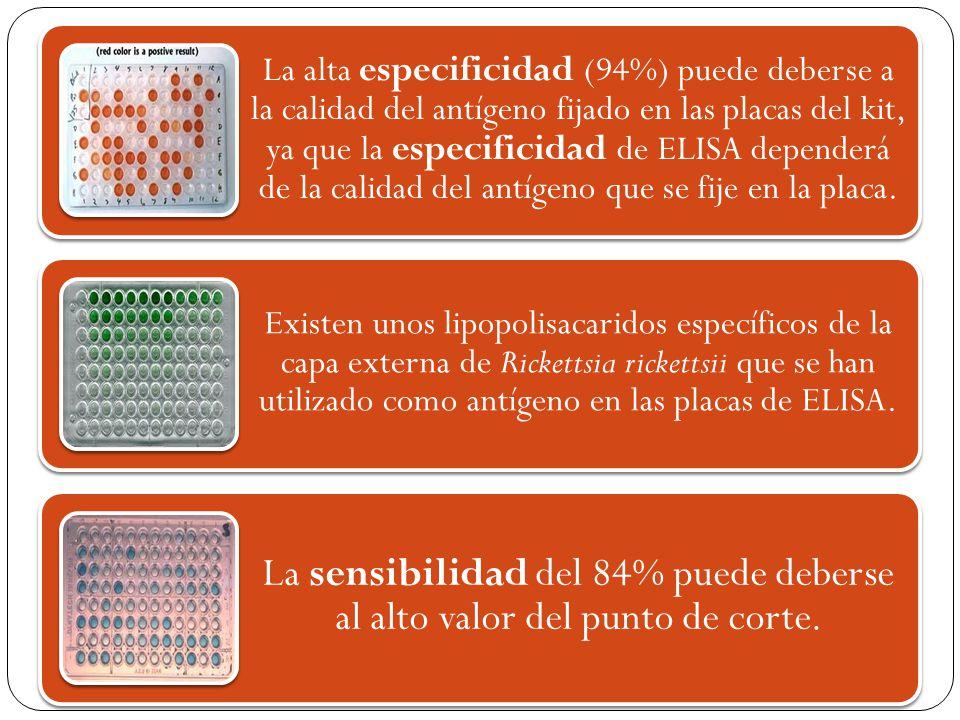 La alta especificidad (94%) puede deberse a la calidad del antígeno fijado en las placas del kit, ya que la especificidad de ELISA dependerá de la calidad del antígeno que se fije en la placa.