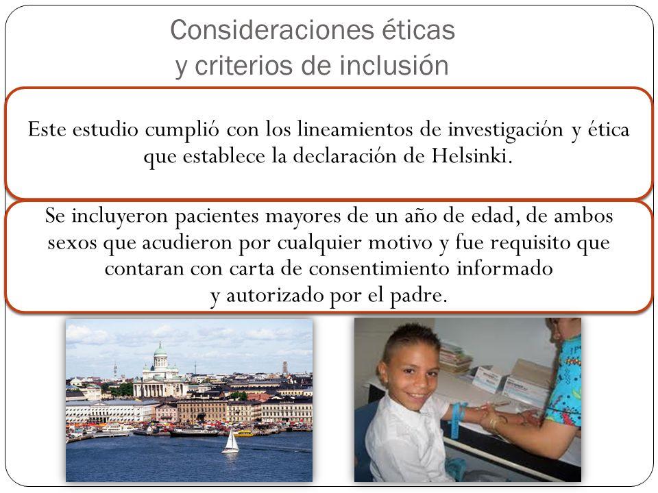 Consideraciones éticas y criterios de inclusión