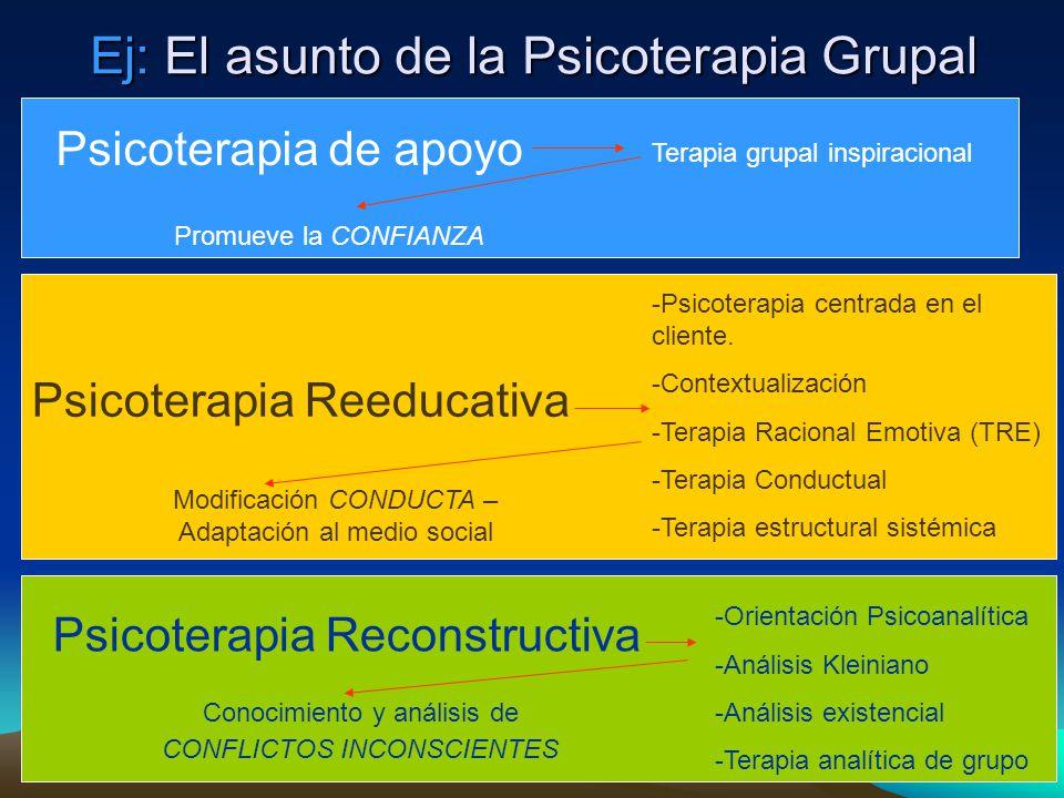 Ej: El asunto de la Psicoterapia Grupal