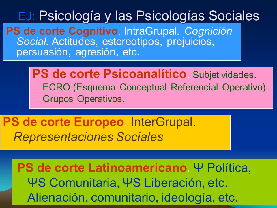 EJ: Psicología y las Psicologías Sociales