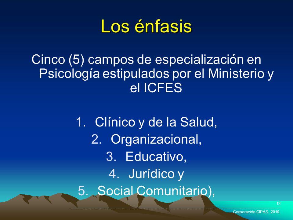 Los énfasis Cinco (5) campos de especialización en Psicología estipulados por el Ministerio y el ICFES.