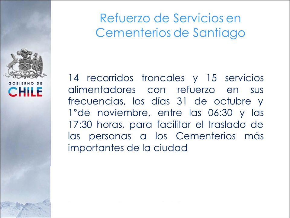 Refuerzo de Servicios en Cementerios de Santiago