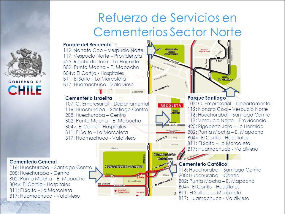 Refuerzo de Servicios en Cementerios Sector Norte