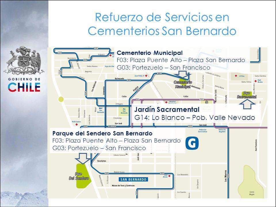 Refuerzo de Servicios en Cementerios San Bernardo